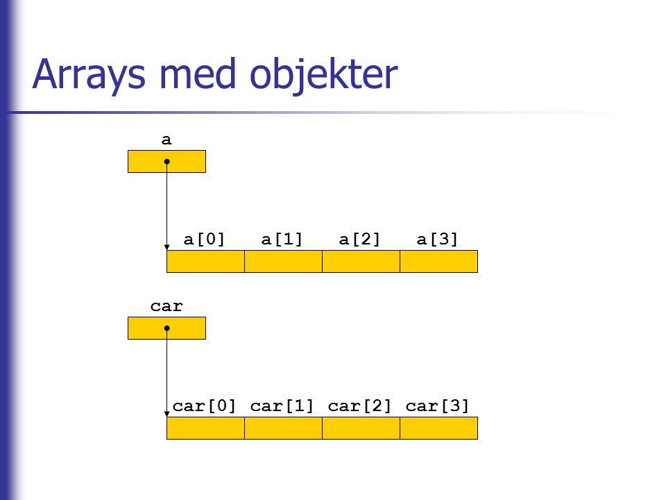 Arrays med objekter a a[0] a[1] a[2] a[3] car car[0] car[1] car[2]